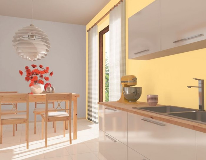 Modne Kolory W Kuchni I łazience